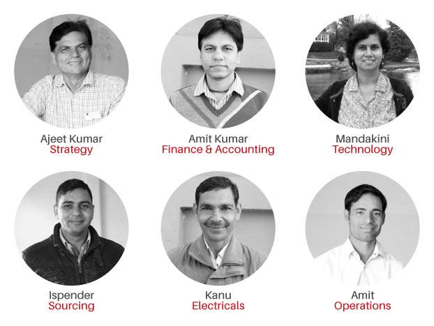 Crowdfunding India
