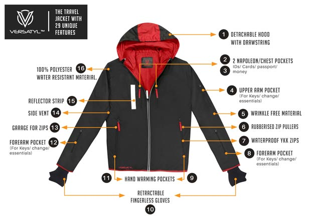 Versatyl The World S 1st Travel Jacket With 29 Features